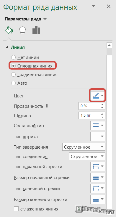 Сплошная линия Excel