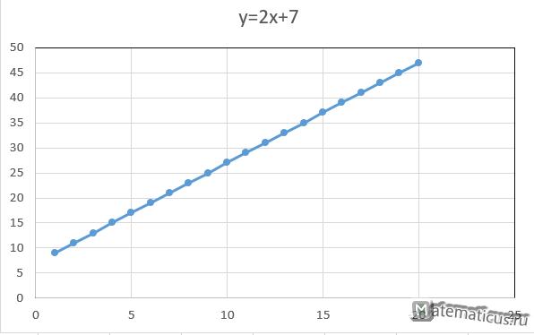 график Excel