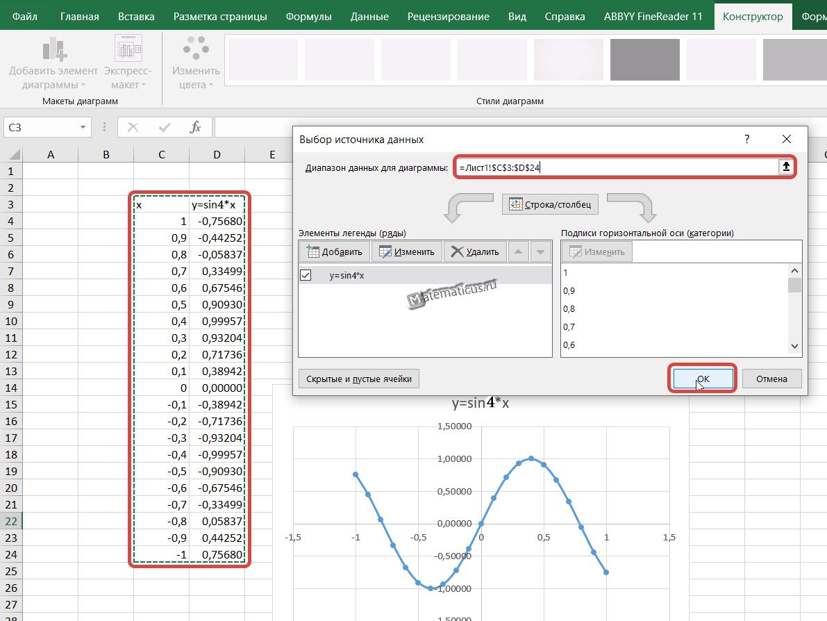 график функции y=sin4x Excel