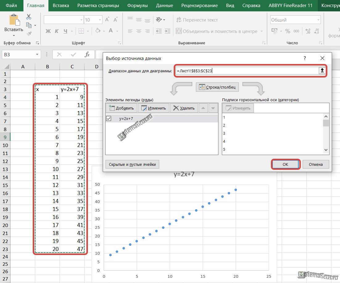 построение графика по двум координатам Excel