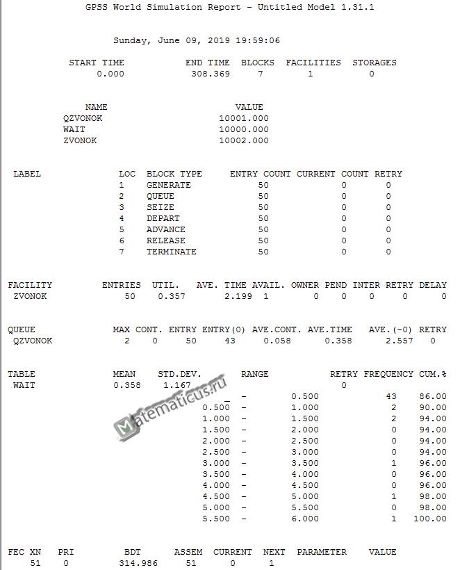 Листинг программы отчет