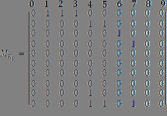 Матрица связности