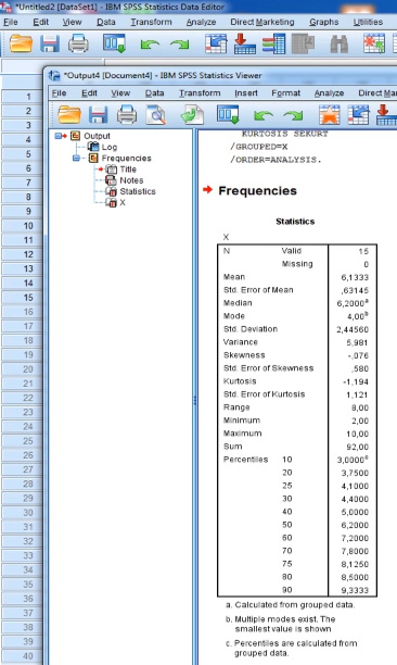 Отчет анализа данных в SPSS Statistics