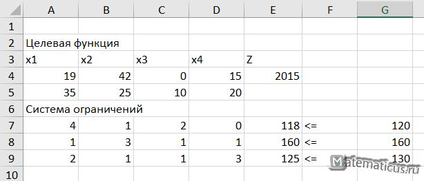 Результат решения задачи симплекс методом в Excel