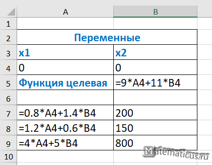 Таблица для решения задач по оптимизации карточки по математике 1 класс решение задач