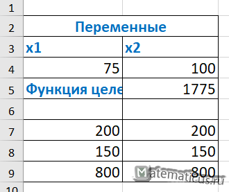 решение задачи линейной оптимизации в excel